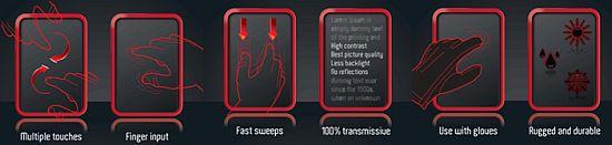 Возможности псевдо-сенсорнойтехнологии Neonode